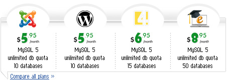 CMS, blog and gallery hosting with MySQL 5 support