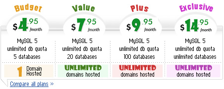 Cheap and affordable MySQL 5 hosting