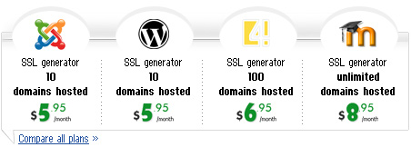 Blog, CMS and 