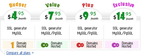 An SSL cetrtificate 